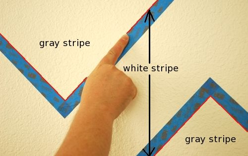 Line Texture Paint : How to paint perfect stripes on textured walls