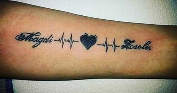 Isim Dovmeleri Name Tattoos Panosundaki Pin