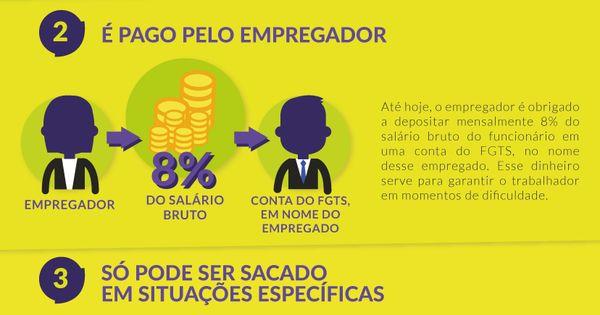 Fgts Saiba Tudo Sobre O Maior Fundo Da America Latina Concursos