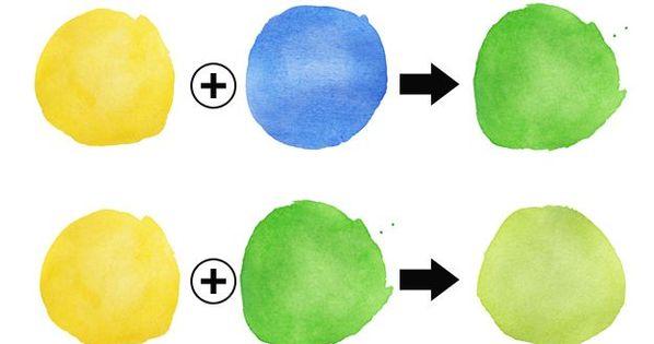 C mo utilizar tintes para pintura tabla tinta y tinte - Tinte para pintura ...