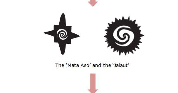 common borneo tattoo motifs mata aso jalaut ipa olim usung dian and bunga terung borneo. Black Bedroom Furniture Sets. Home Design Ideas