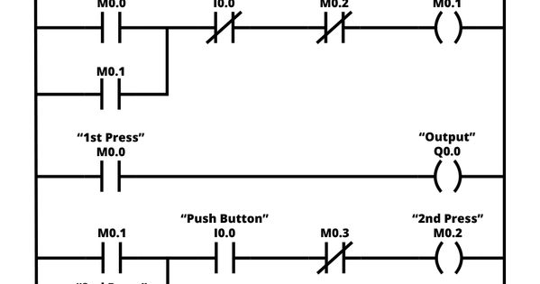 Single Push Button On  Off Logic Example