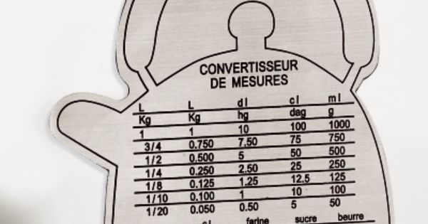 Le convertisseur de mesures en inox forme bouilloire - Convertisseur mesure cuisine ...