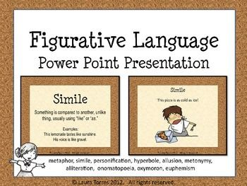 Figurative Language Power Point Definitions And Illustrated