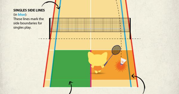 Funny badminton