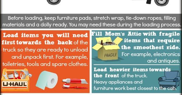 the best way to pack a moving truck smooth big move and move pack. Black Bedroom Furniture Sets. Home Design Ideas