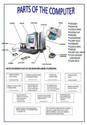 English worksheet: PARTS OF THE COMPUTER   Things I want ...