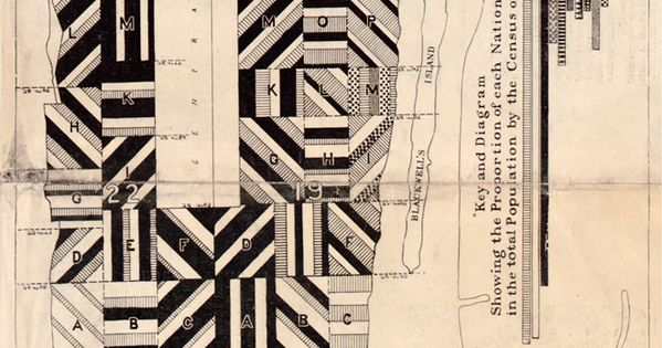 """1890 map, nyc- """"Map Symbols: Showing Multivariate Data with Texture"""""""