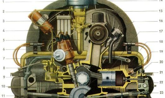 With 78 Vw Bus Engine Wiring Diagram On 1964 Vw Bus Engine Diagram