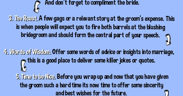what to write in a best man speech