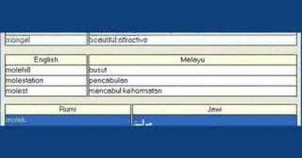 Translate Bahasa Indonesia Ke Bahasa Jawa Halus Translate Bahasa Indonesia Ke Bahasa Jawa Halus Goo Domain Hosting Google Domains Hosting