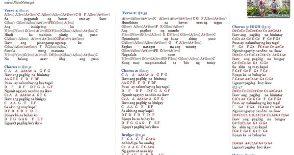 Piano piano chords of ikaw by yeng : Pinterest • The world's catalog of ideas