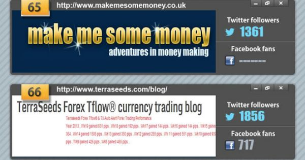 who are the top best forex traders in world forex factory - Best Currency Trader