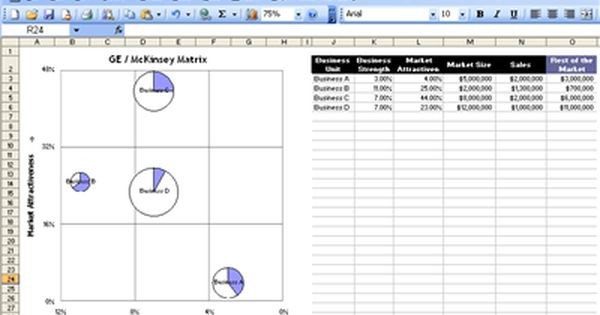 Kpi Development Methodology For Dashboard Reporting With Images