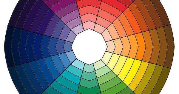 Cercle Chromatique Dessins Pinterest