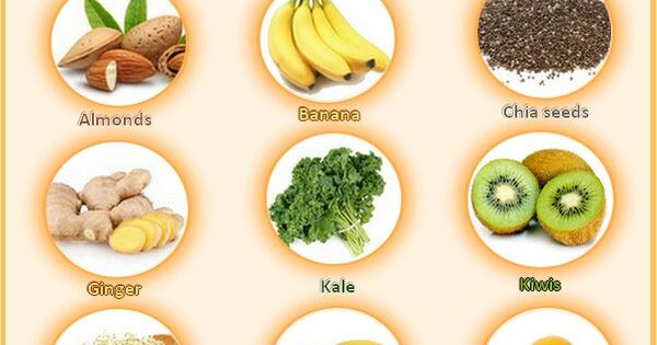 S And S Health Foods