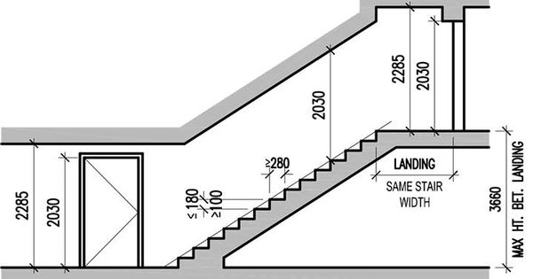 emergency staircase dimensions