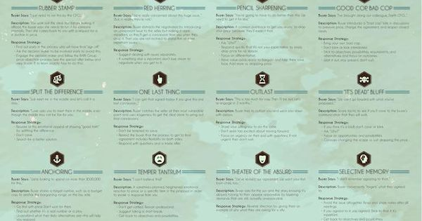 How to Overcome 18 Common Buyer Objections [Infographic ...