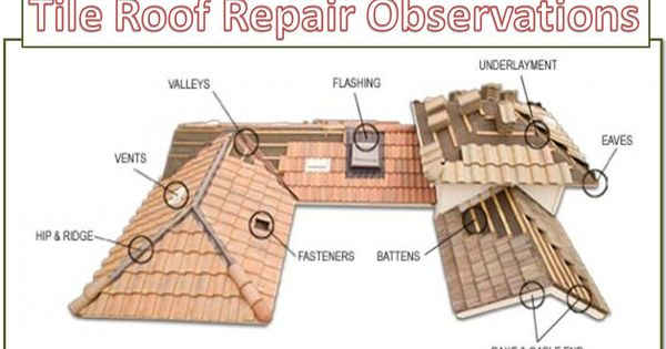 For Tile Roof Repair Observations You Must Check These Sections Of A Roof Tileroofrepair Tileroof Tileroofing Roof Installation Roofing Companies Roofing