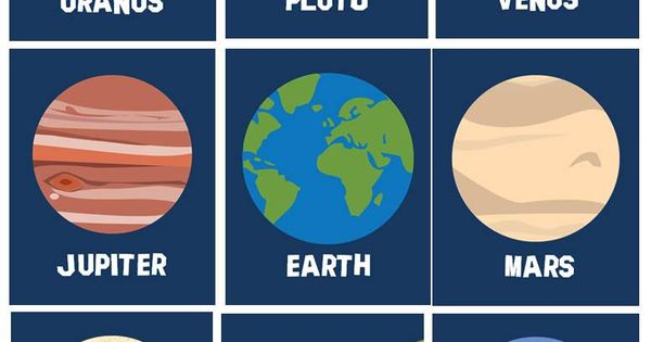 Solar System Planets Wall Decor, Wall Art Prints , Ten Piece for