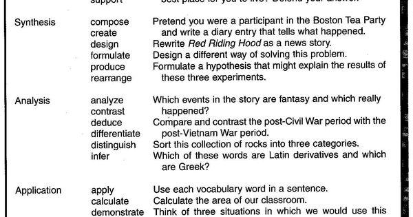 Early Childhood Education good writting topics