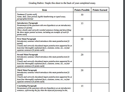 basic 5 paragraph essay rubric high school