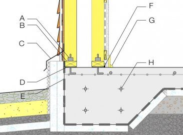 Step By Step Guide For How To Build A Slab On Grade House Foundation Garage Floor Plans Shed Construction