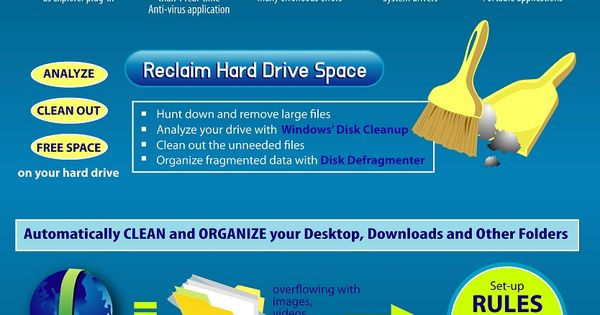 This Is An Infographic About Ways To Revive Clean And Speed Up Windows Pc To Clean A Laptop Or