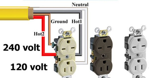 240 120 Volt Receptacle Home Electrical Wiring Electrical Wiring Electrical Wiring Diagram