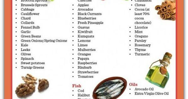 Paleo Diet Food List Dinner