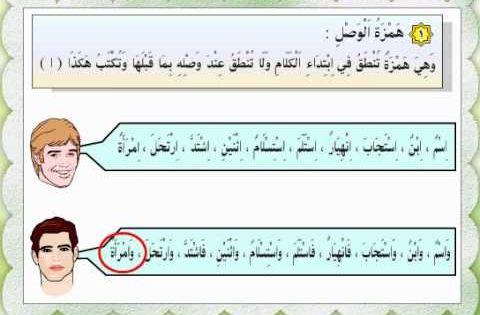 همزة الوصل وهمزة القطع Arabic Resources Arabic Books Education