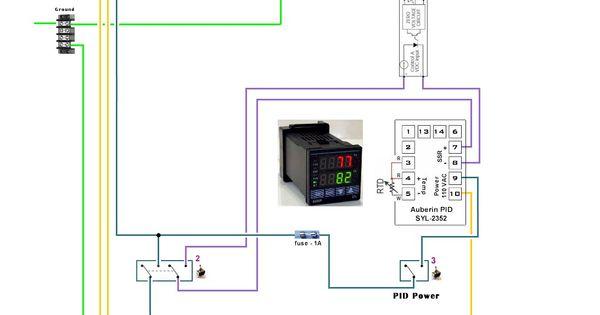 Auberinwiring1syl2352basic5rims Diagram Home Brew Forums