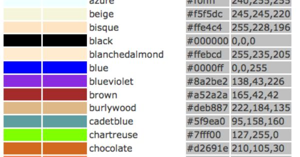 Color Converter Rgb To Html Color Code Html Color Codes Color Color Names