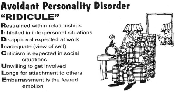 What the differences between a personality disorder and a mood disorder?