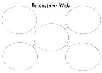 Image result for bubble outline brainstorming