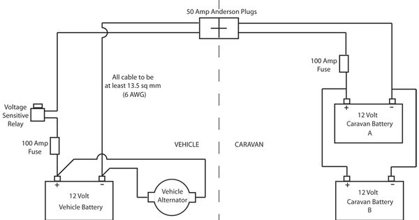 dual battery wiring diagram camp trailer pinterest fuses for solar panels