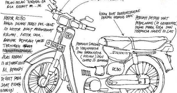Sketsa Motor Honda / Wiring Diagram Motor Honda Supra X