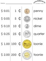 canadian canada money coins worksheet chart poster free math candian coins pinterest. Black Bedroom Furniture Sets. Home Design Ideas