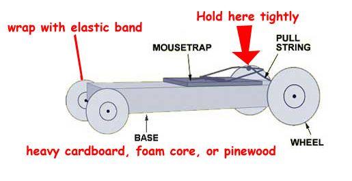 Mousetrap Car Mousetrap Car Cardboard Box Car Box Car
