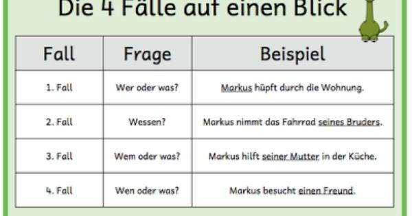 materialwiese: Die 4 Fälle auf einen Blick | Deutsch ...