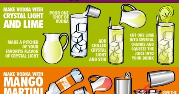 how to make can drinks
