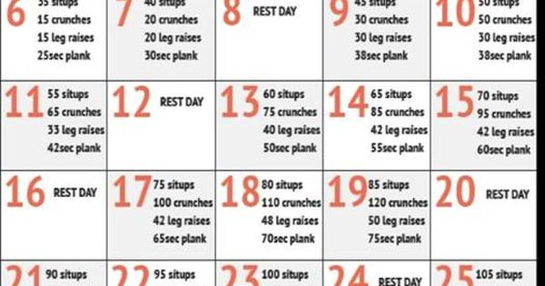 30-Day Ab Challenge, Five Best Ab Workouts and a Weekly Workout Plan BRING IT ON!! I want to do this!