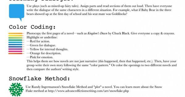 Ideas for creative writing club