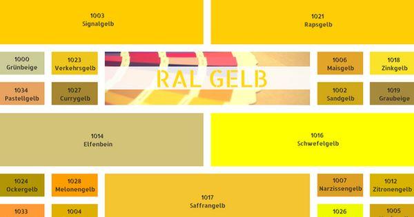 Ral Gelb Tabelle Gelb Bedeutung Gelb Wirkung Gelb Kombinieren