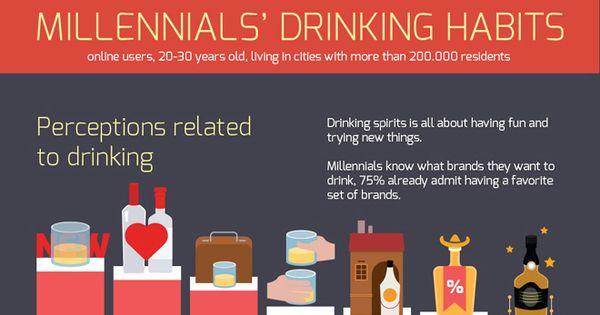 Millennials' Drinking habits #infographic #millennials # ...