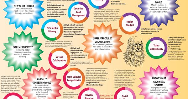 essay on library vs internet