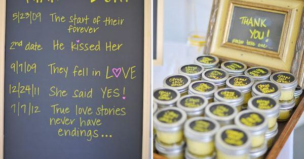 Cute Board with their important dates... Love the chalkboard paint on the