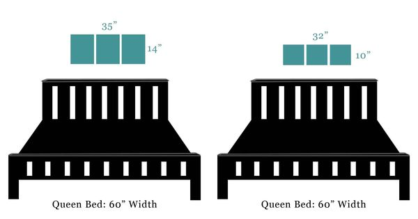 Painting Sizes That Fit Over A Queen Size Bed Bedroom