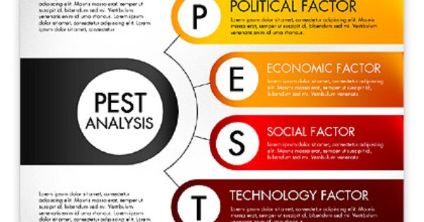 pest analysis of hershey s Essays - largest database of quality sample essays and research papers on hershey s pestle.