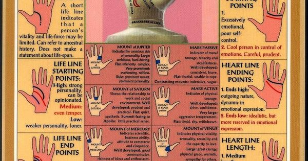 How To Read Your Own Palm Lines Gt Mind Body Spirit